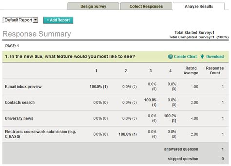 SLE: Online Survey Tools Review – OneShare