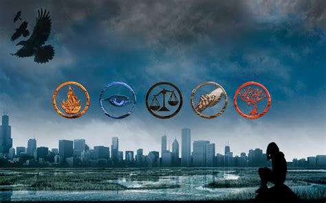 Which Faction are you in? - Divergent