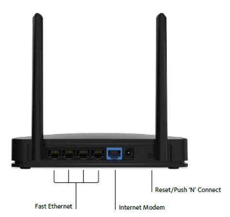 R6020 | WiFi Routers | Networking | Home | NETGEAR